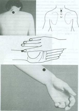 Точки на руках для облегчения кашля