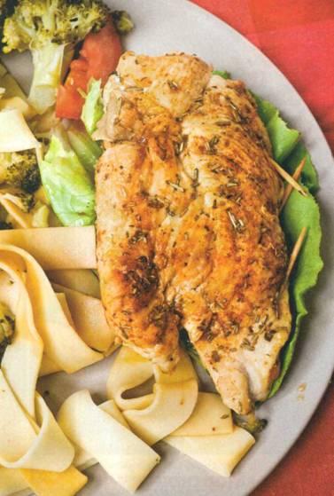 Куриное филе рецепт | Как приготовить куриное филе