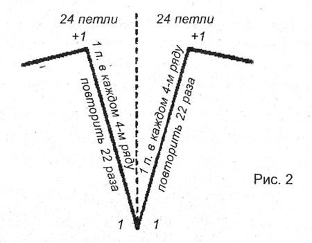 Вязание реглана с квадратным вырезом