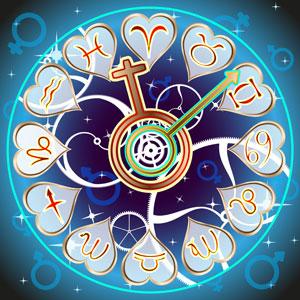 Классические гороскопы